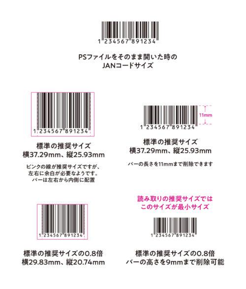 JANコード(バーコード)の推奨サイズ