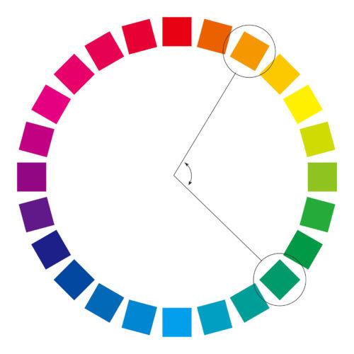 色相のコントラスト。24色のカラーホイール
